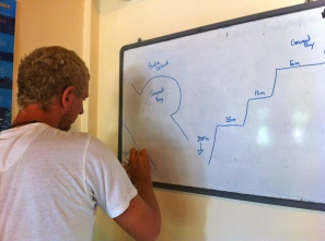PADI Staff Instructor Course, Indonesia